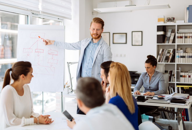Five steps to great leadership