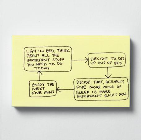 Sticky Note Guide - Insides.indd
