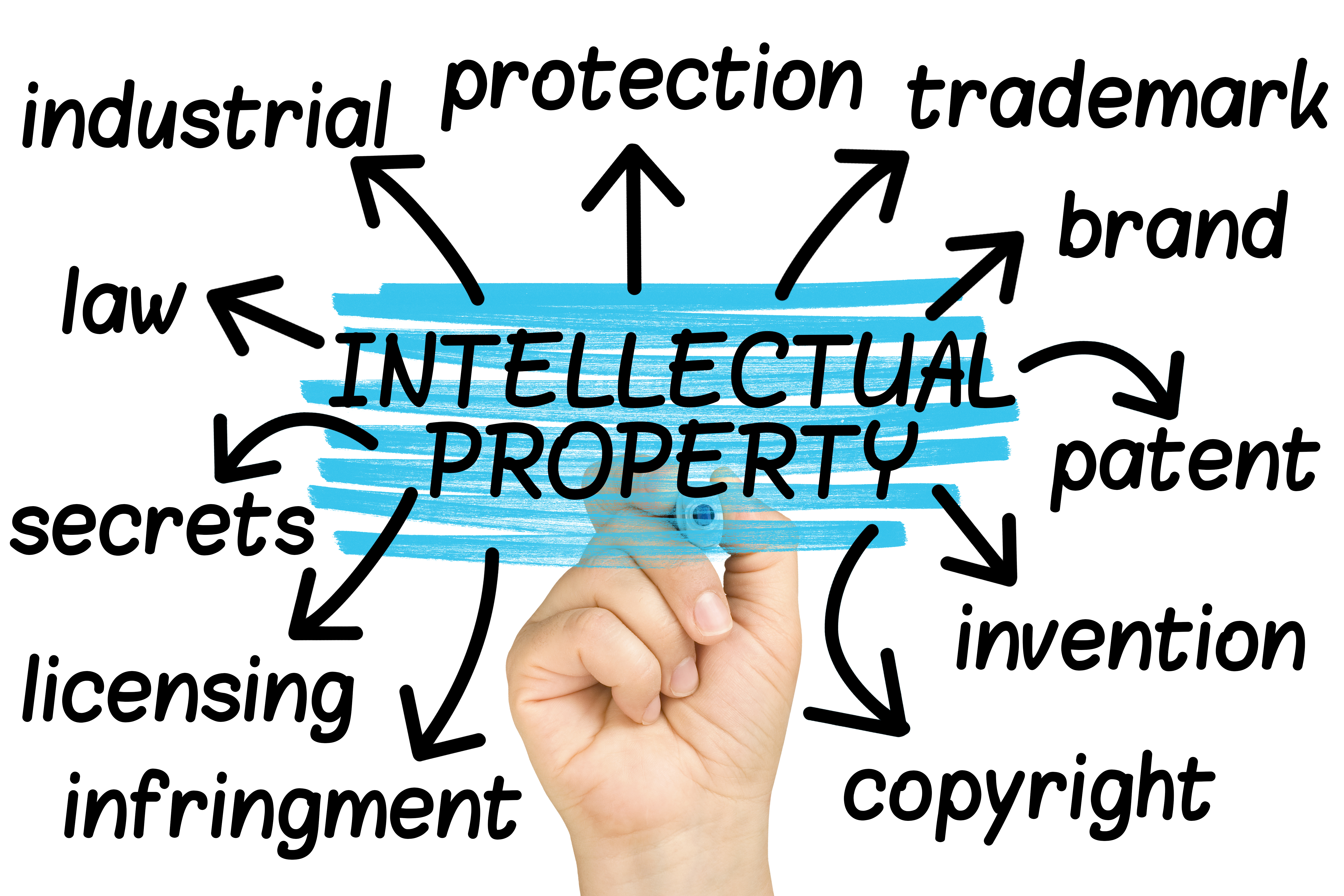 overview of intellectual property Magnequench was a critical intellectual property acquisition necessary for china to move from a basic resource supplier to mastering the production of value-added.